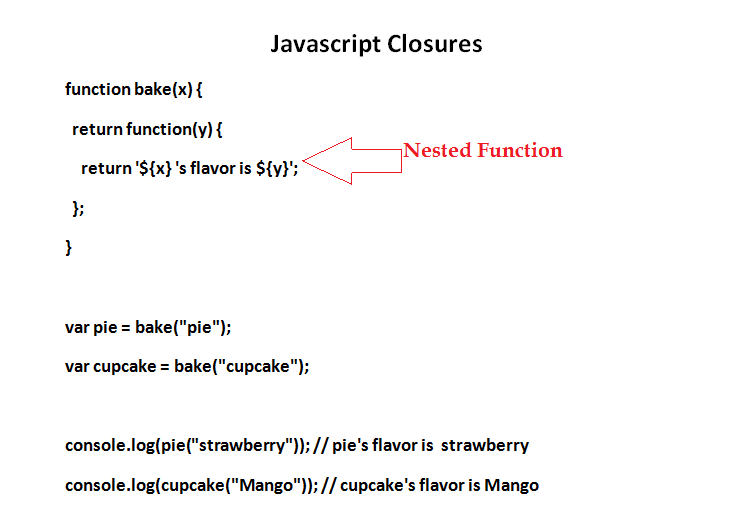 what-is-javascript-closure-and-its-use