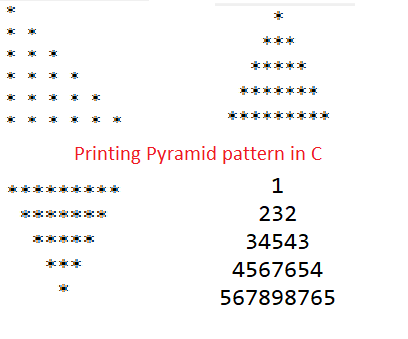 pyramid-pattern-in-c.png