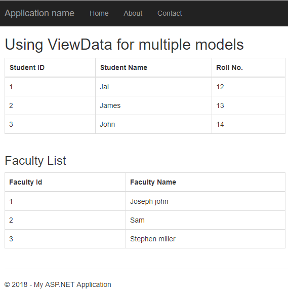 passing-multiple-model-in-single-view-asp-net-mvc-using-viewdata-min.png