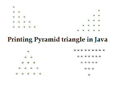 Pyramid Triangle pattern programs in Java with explanation